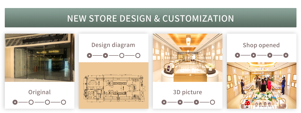 New store design & customization