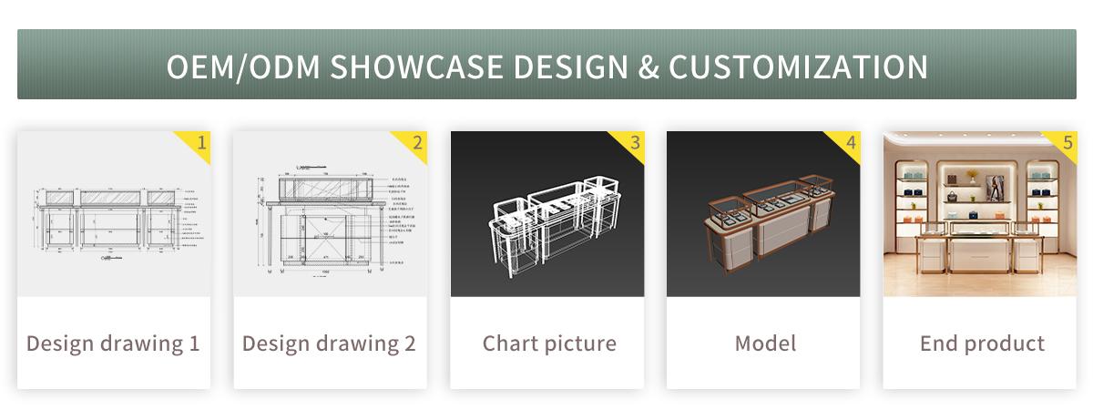 OEM/ODM showcase design &customization
