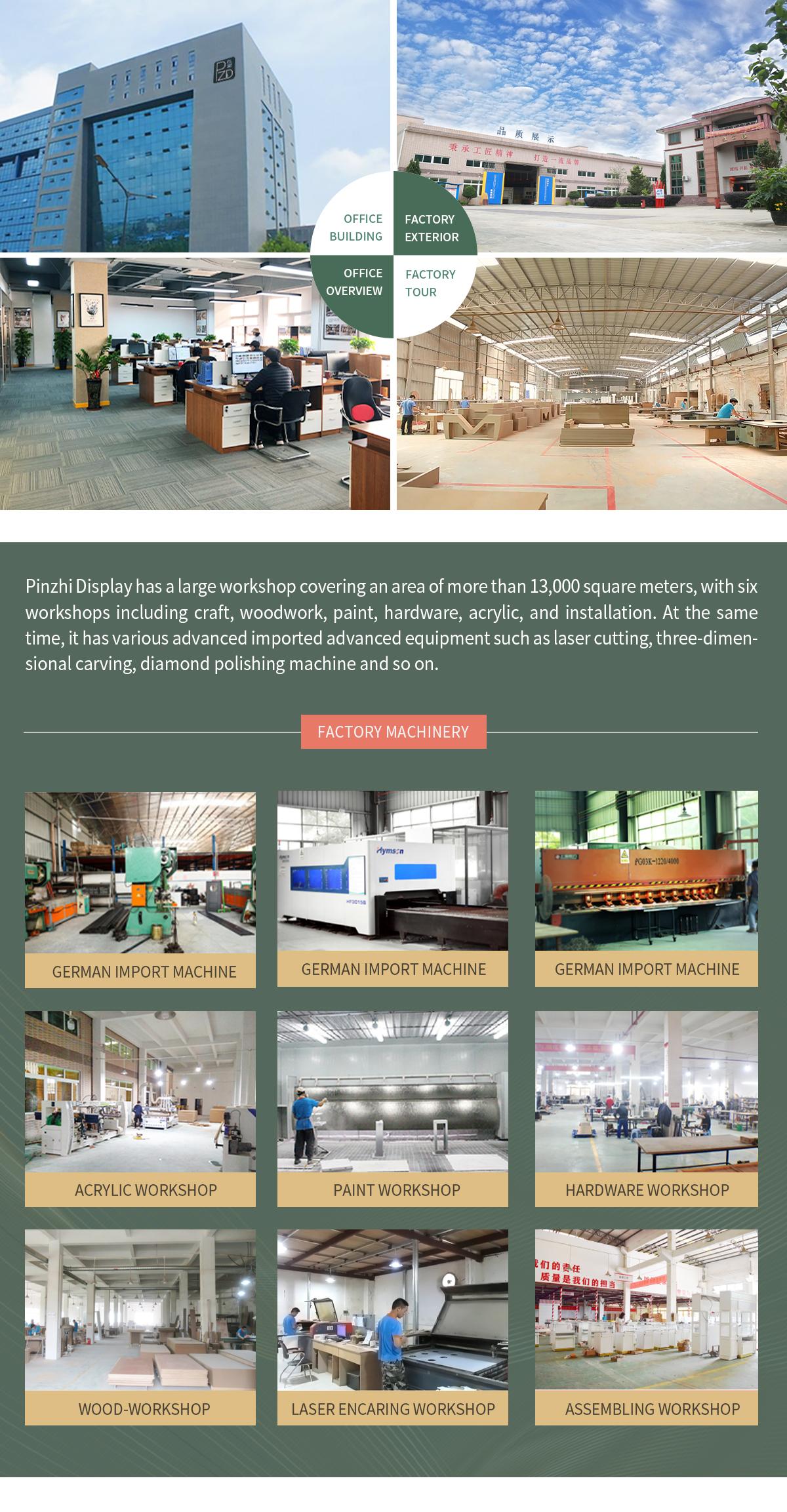 Pinzhi-Company & Factory Introduction